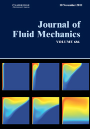 We made the cover of the Journal of Fluid Mechanics last year (vol. 686, 2011)